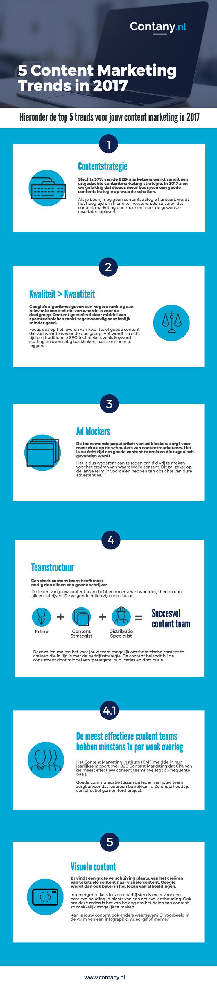 Contentmarketing-trends-2017-002
